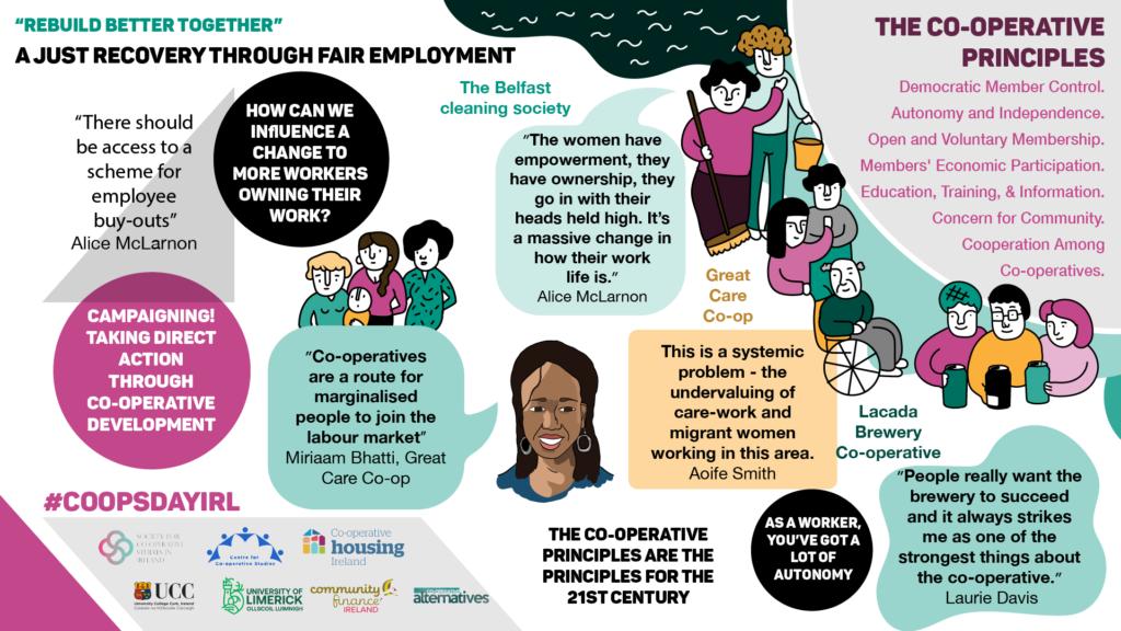 fair employment co-ops